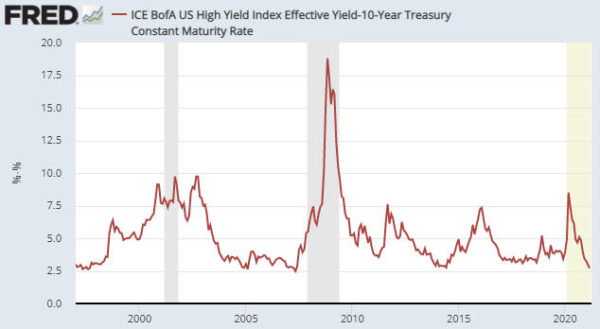 The Speculative Investor